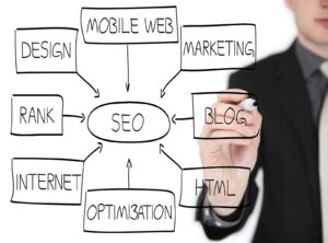 There are an increasing number of elements to online marketing.